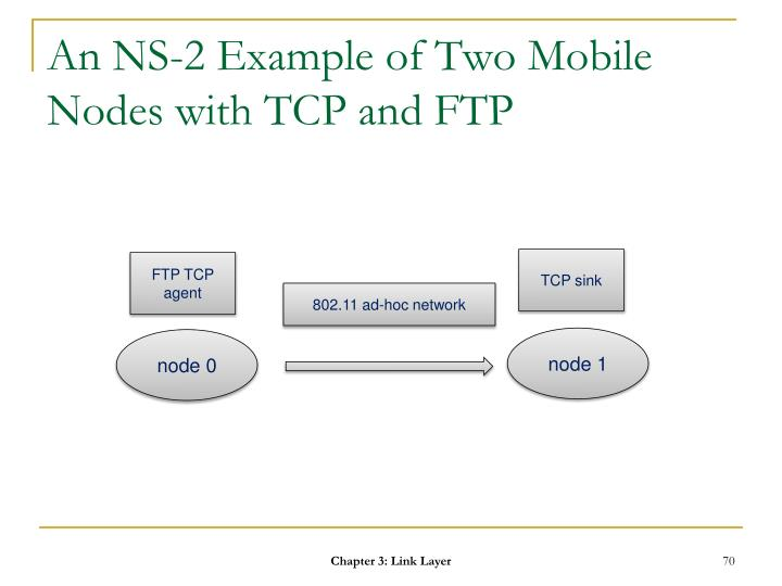An NS-2 Example of Two Mobile Nodes with TCP and FTP