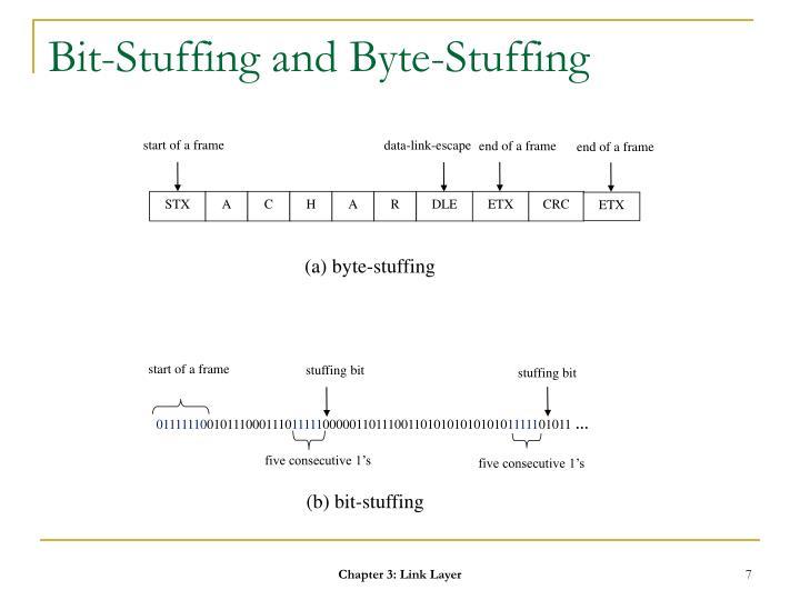 Bit-Stuffing and Byte-Stuffing