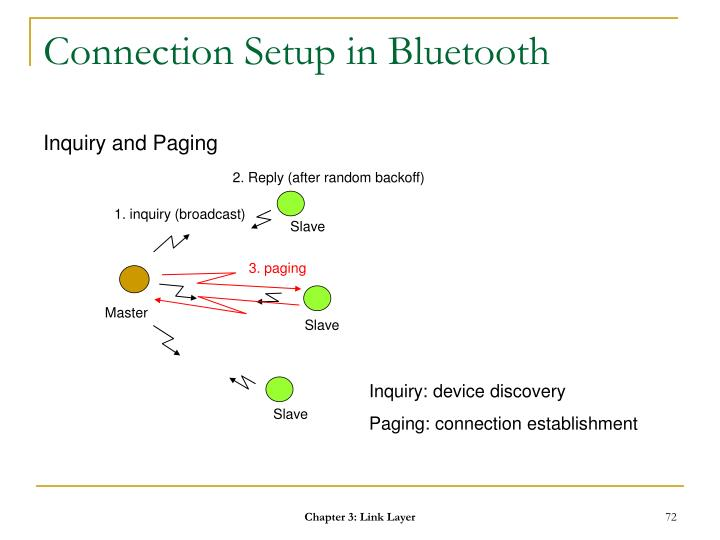 Connection Setup in Bluetooth