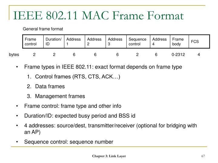 IEEE 802.11 MAC Frame Format