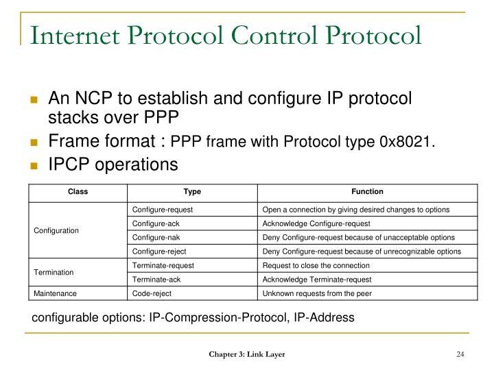 Internet Protocol Control Protocol