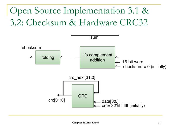 Open Source Implementation 3.1 & 3.2: Checksum & Hardware CRC32