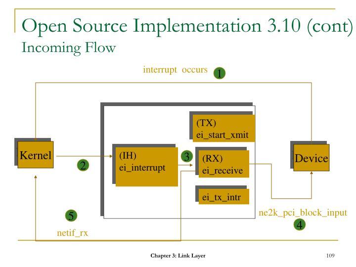 Open Source Implementation 3.10 (cont)