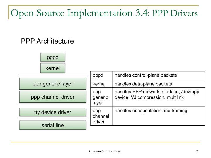 Open Source Implementation 3.4: