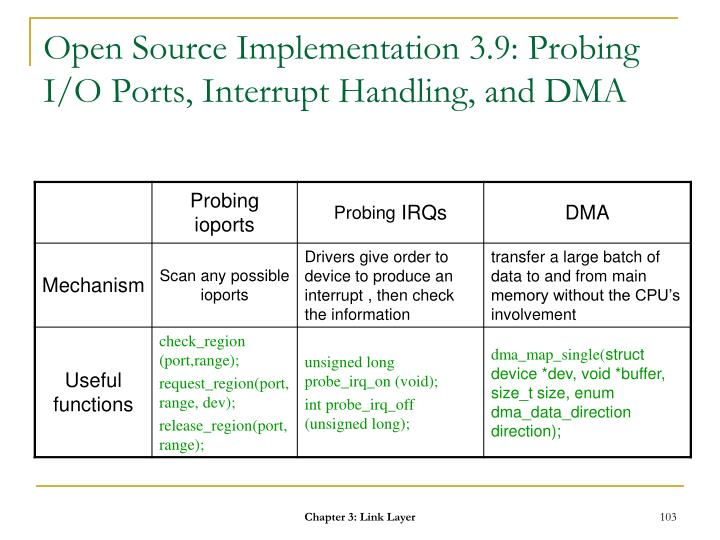 Open Source Implementation 3.9: Probing I/O Ports, Interrupt Handling, and DMA