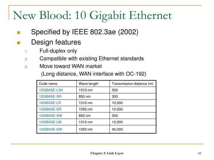 New Blood: 10 Gigabit Ethernet