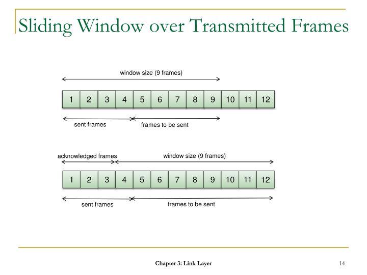 Sliding Window over Transmitted Frames