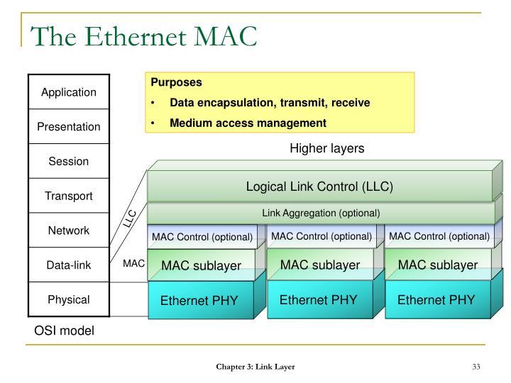 The Ethernet MAC