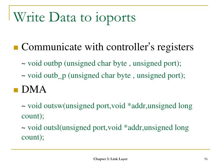 Write Data to ioports