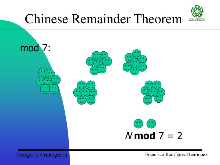 Chinese Remainder Theorem