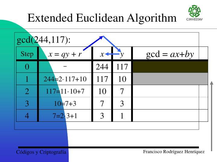 gcd(244,117):