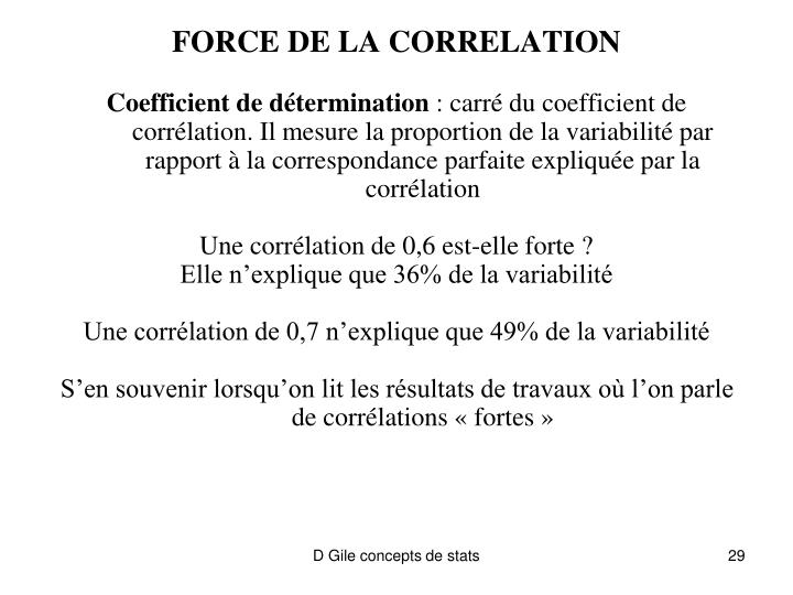 FORCE DE LA CORRELATION