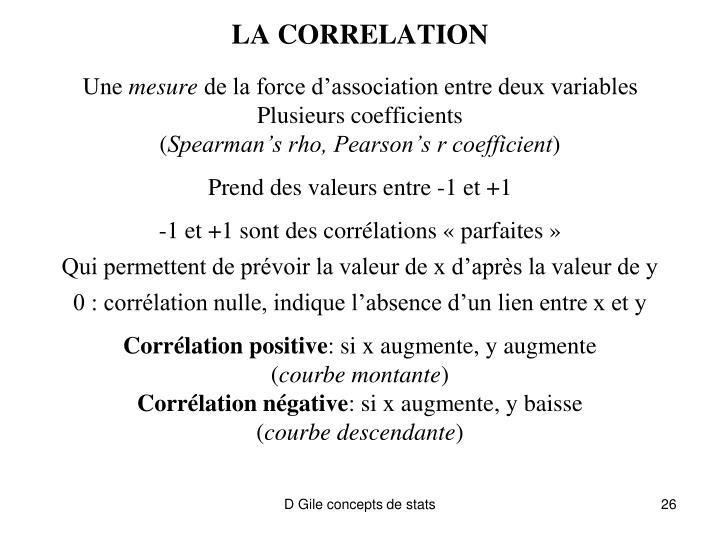 LA CORRELATION