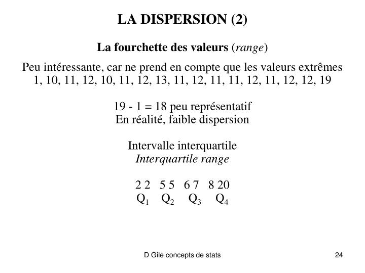 LA DISPERSION (2)