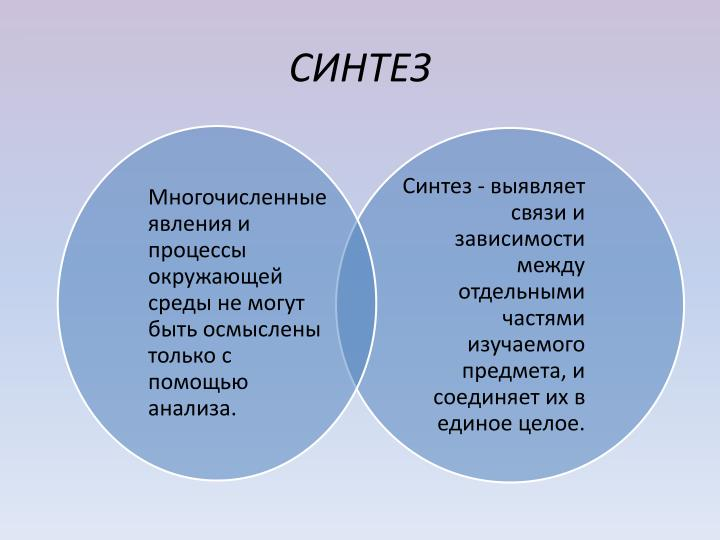 СИНТЕЗ