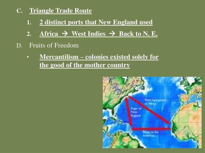 Triangle Trade Route