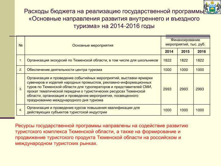 Расходы бюджета на реализацию