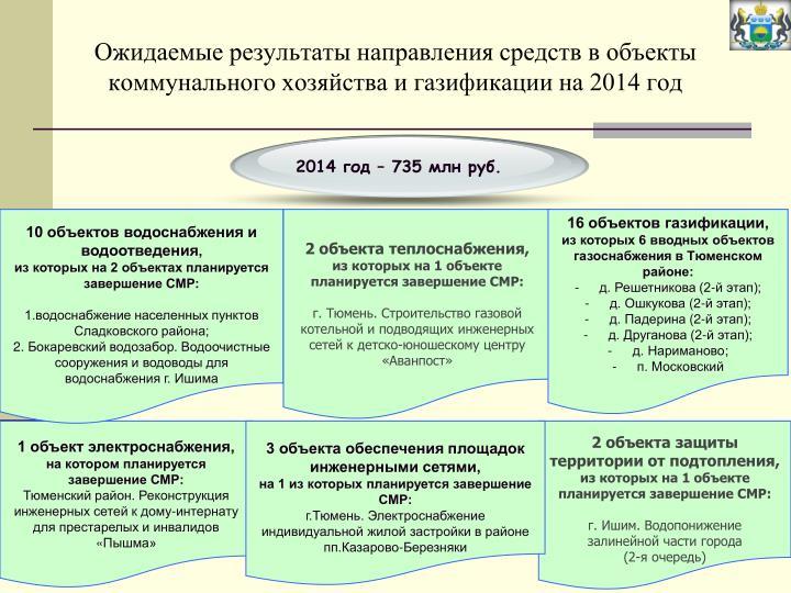Ожидаемые результаты направления средств в объекты коммунального хозяйства и газификации на 2014 год