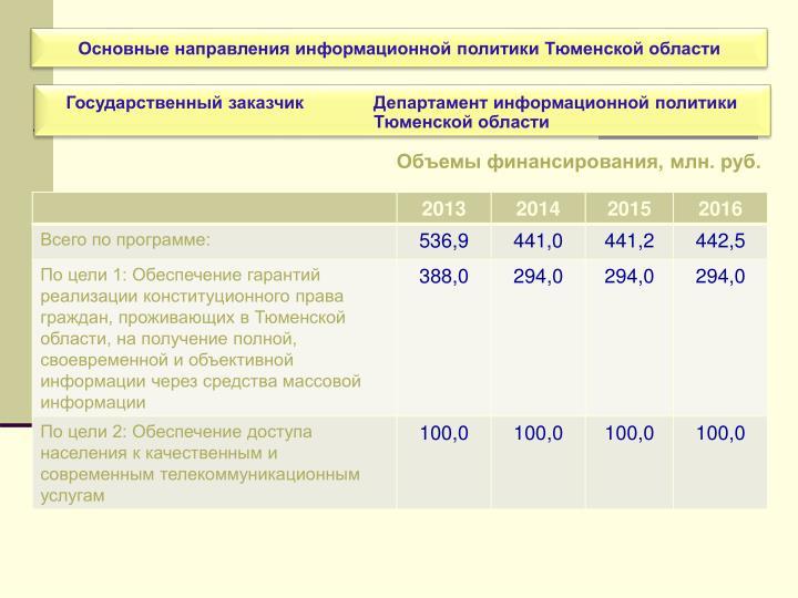 Основные направления информационной политики Тюменской области
