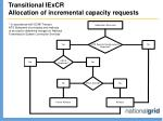 transitional iexcr allocation of incremental capacity requests