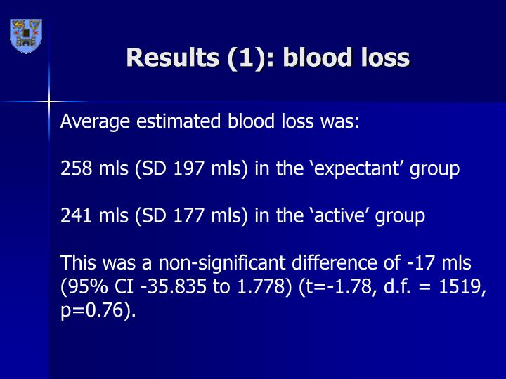 Results (1): blood loss