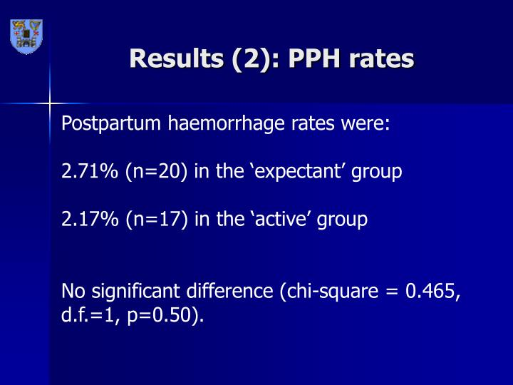 Results (2): PPH rates