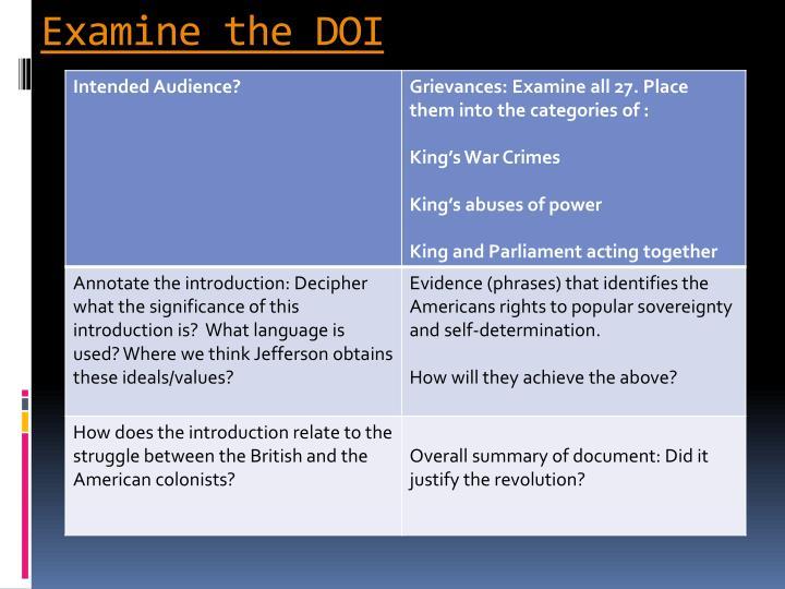 Examine the DOI