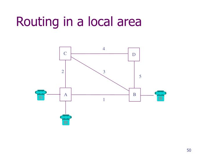 Routing in a local area