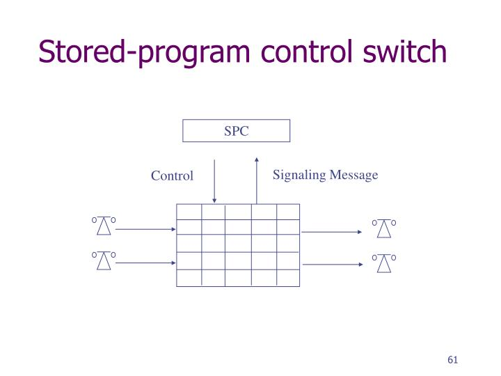 Stored-program control switch