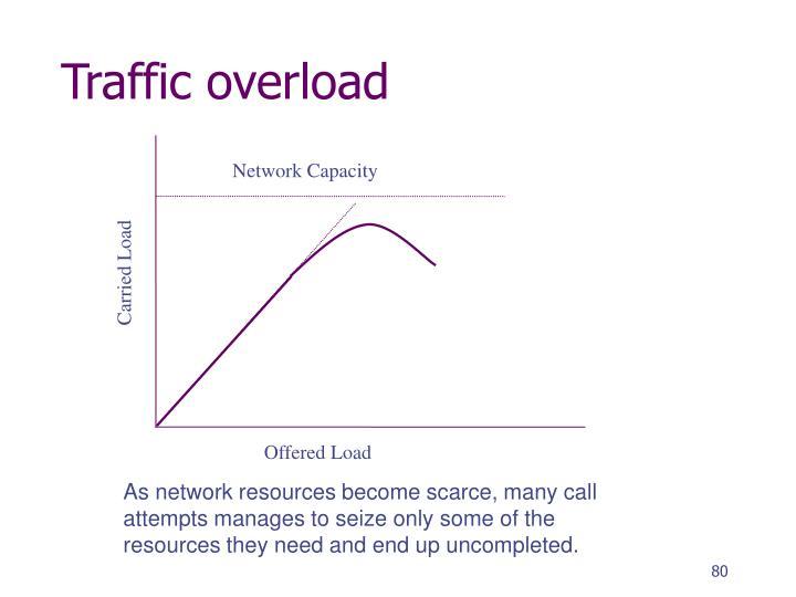 Traffic overload