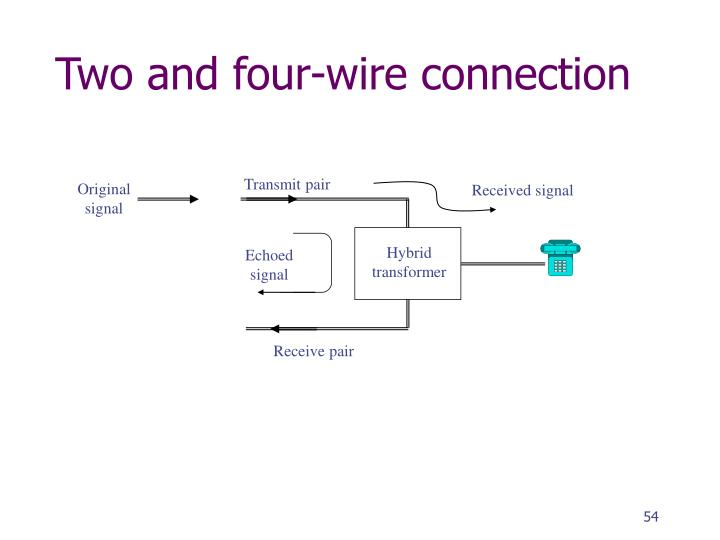 Two and four-wire connection
