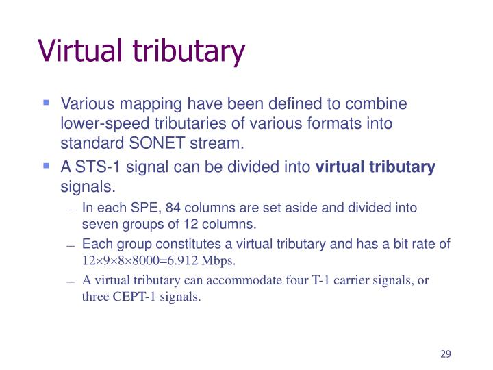 Virtual tributary