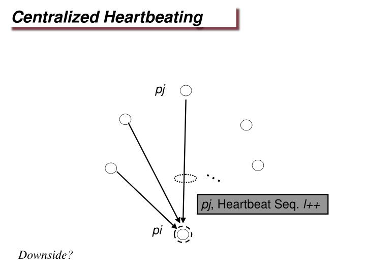 Centralized Heartbeating