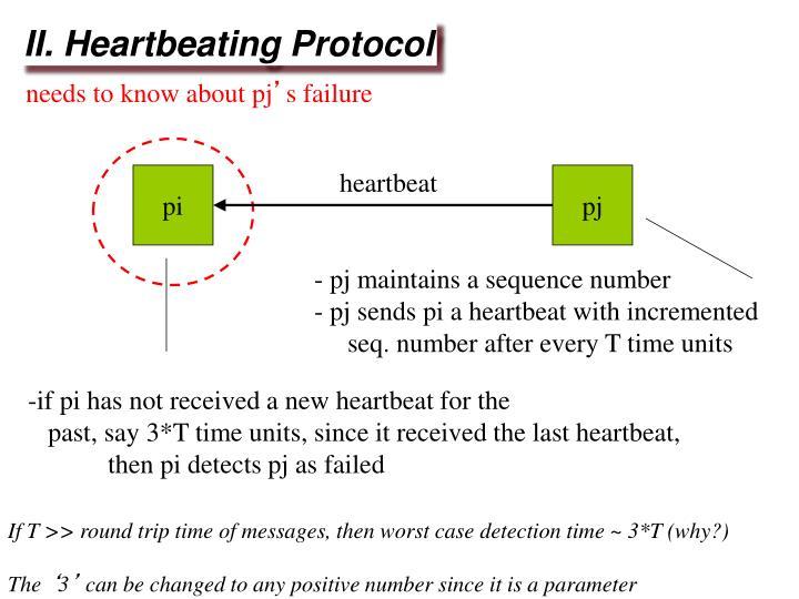 II. Heartbeating Protocol