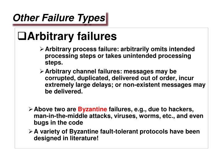 Arbitrary failures