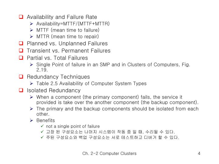 Availability and Failure Rate