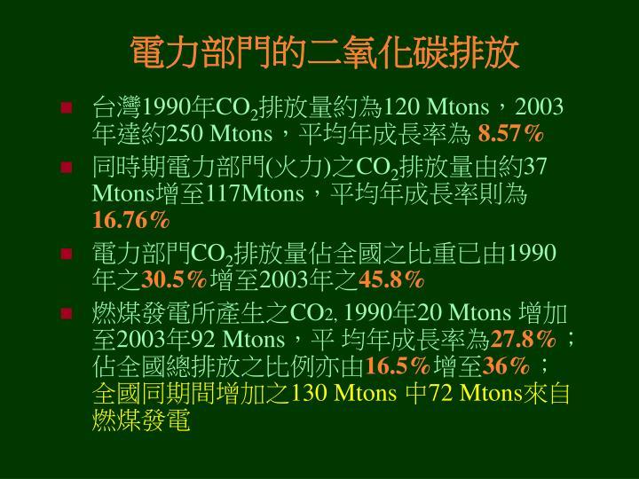 電力部門的二氧化碳排放