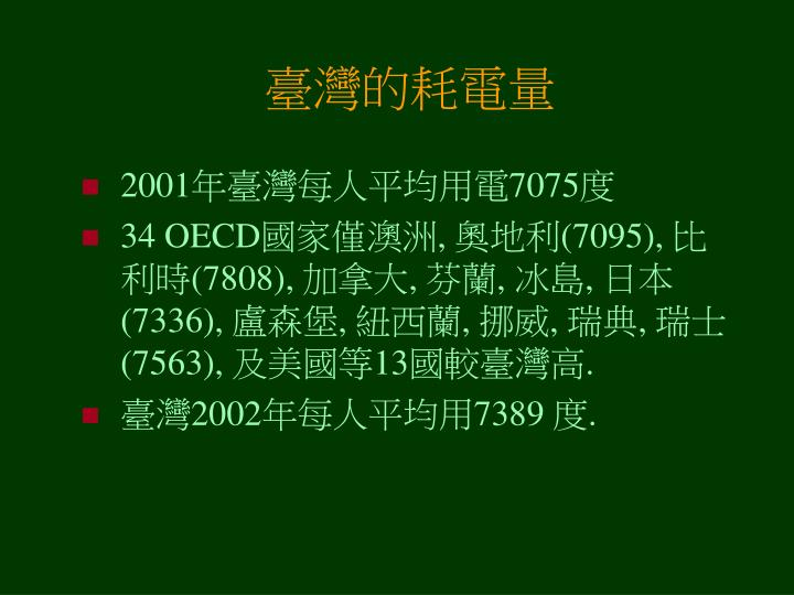 臺灣的耗電量