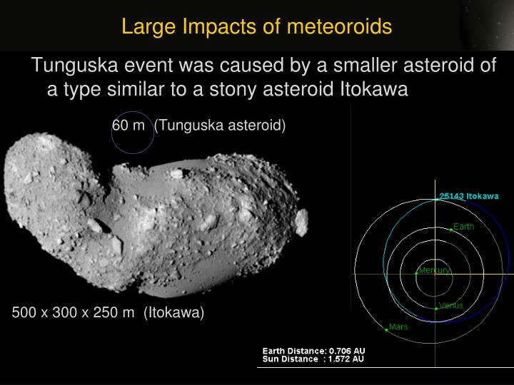 Large Impacts of meteoroids