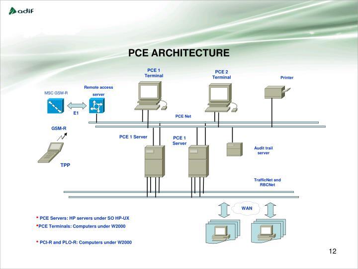PCE 1 Terminal