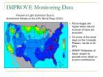improve monitoring data
