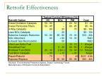 retrofit effectiveness