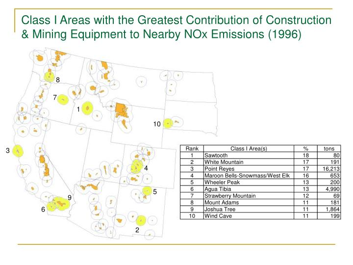 Class I Areas with the Greatest Contribution of Construction & Mining Equipment to Nearby NOx Emissions (1996)