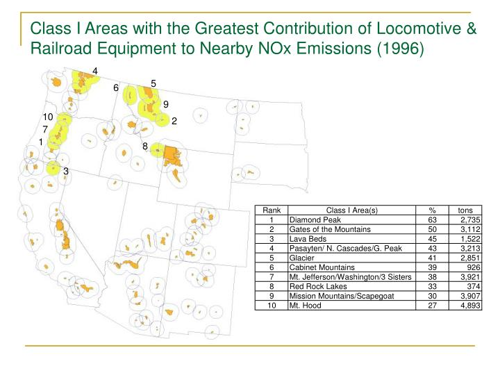 Class I Areas with the Greatest Contribution of Locomotive & Railroad Equipment to Nearby NOx Emissions (1996)