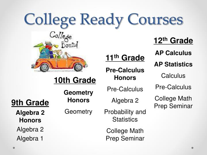 College Ready Courses