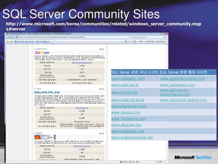 SQL Server Community Sites