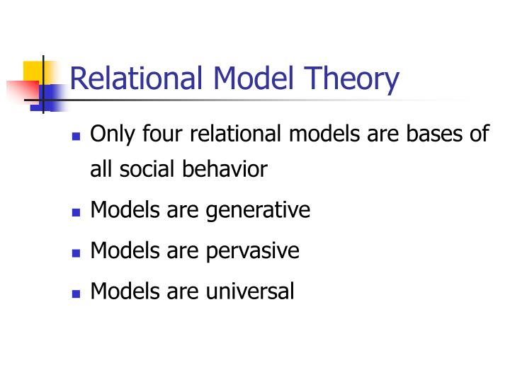 Relational Model Theory