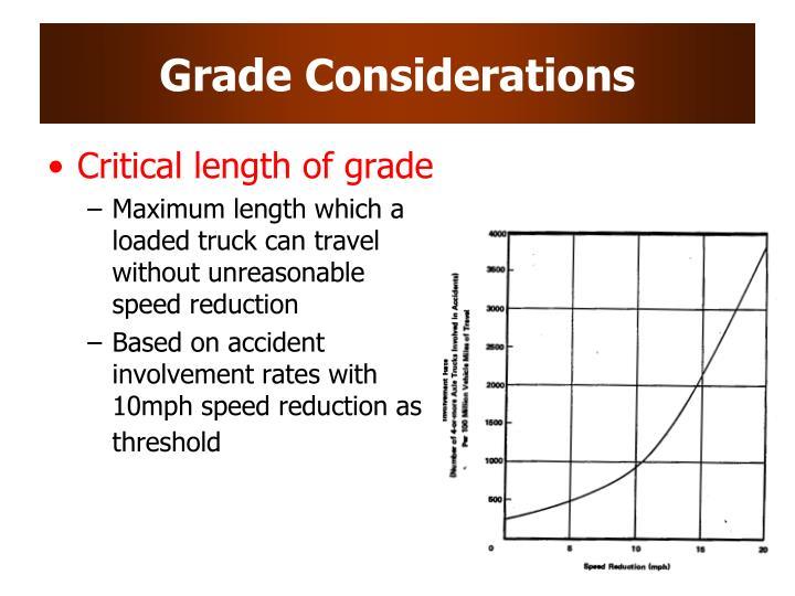 Grade Considerations