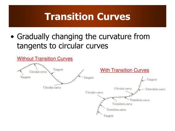 Transition Curves