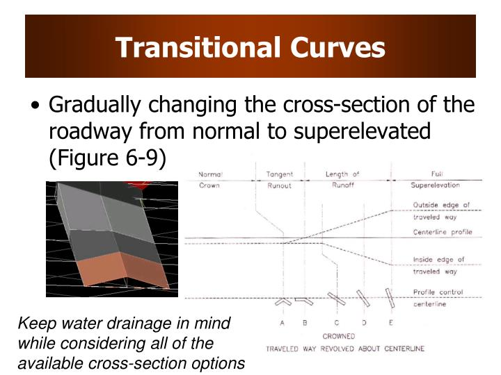 Transitional Curves